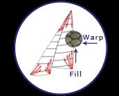 fibercon-dlsails